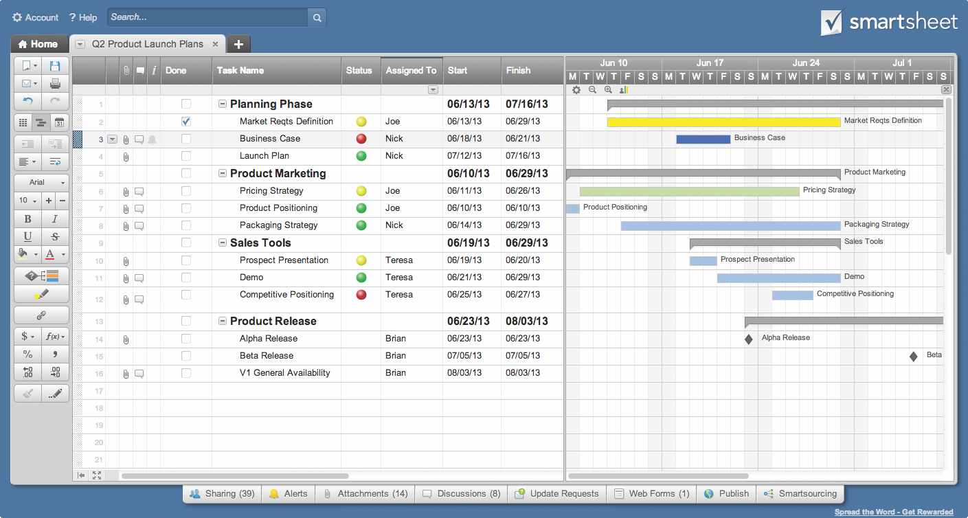 smartsheet review project management software